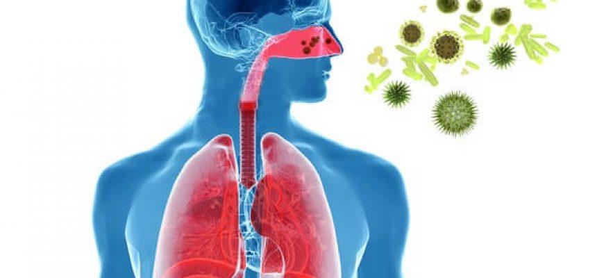 רפואה סינית – טיפים למחלת השפעת